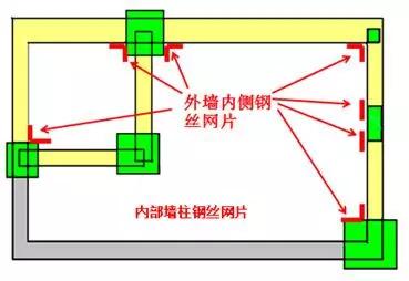 钢丝网片计算规则_就钢丝网片工程量如何对量的经验分享